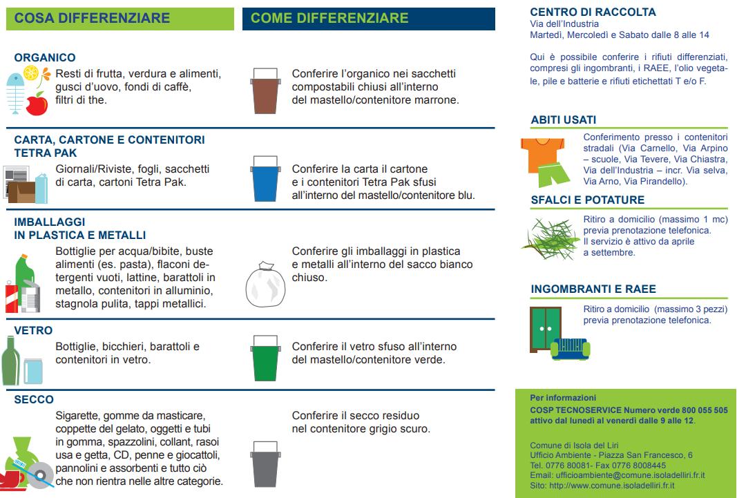 regole isola ecologica
